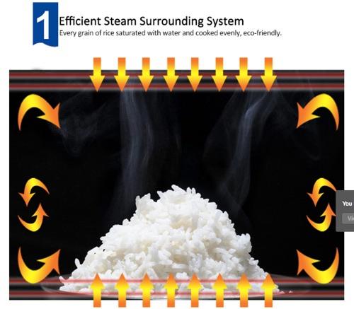 mesin-rice-cooker-kapasitas-besar-5