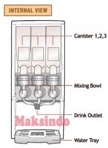 Mesin-kopi-instan-5